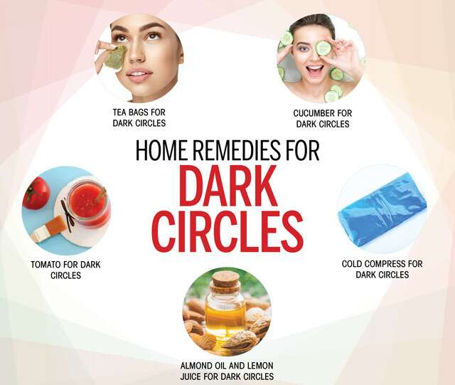 Home Remedies For Under Eye Wrinkles And Dark Circles Infographic