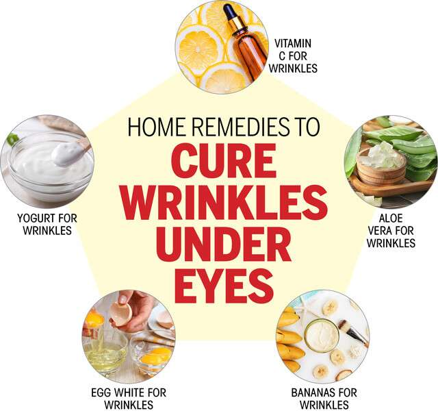 Home Remedies For Under Eye Wrinkles Infographic